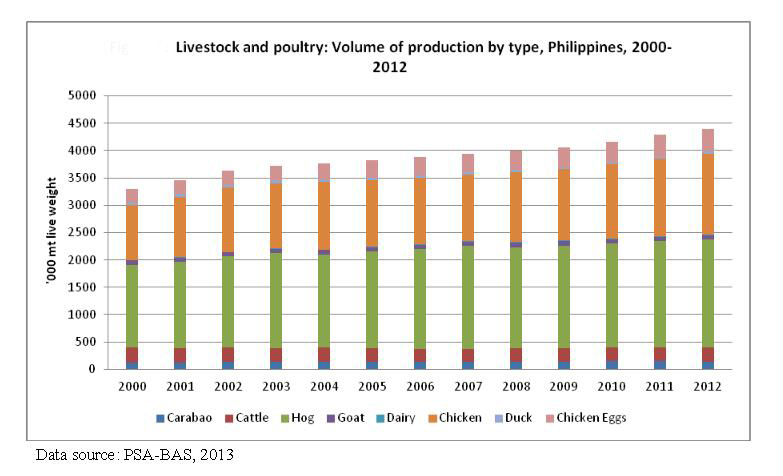 volume_of_production_of_livestock_and_poultry