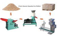 Acacia Wood Pellet Making